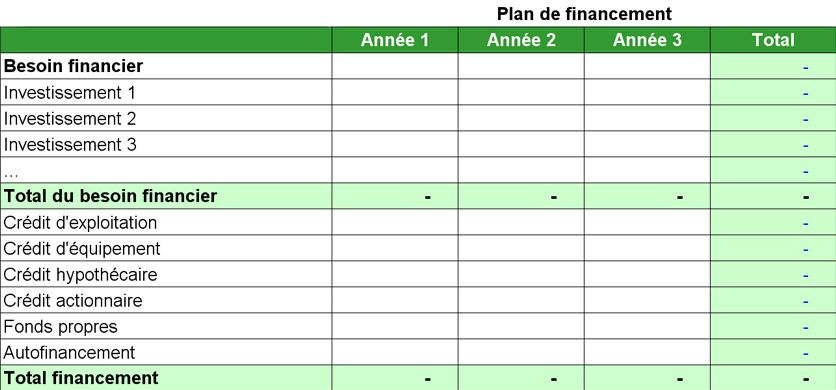 4_940x400_plan-financier